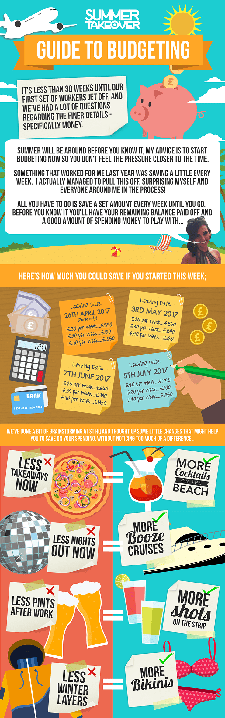summer_takeover_budgeting_infographic